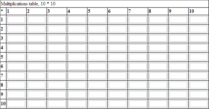 Gange tabel (st�rrelse 10*10)