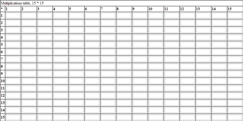 Gange tabel (st�rrelse 15*15)